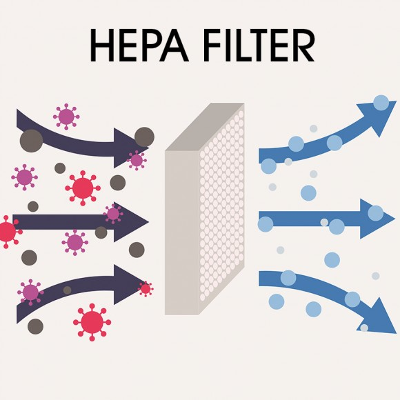 HEPA filters:  a safe solution for COVID-19?