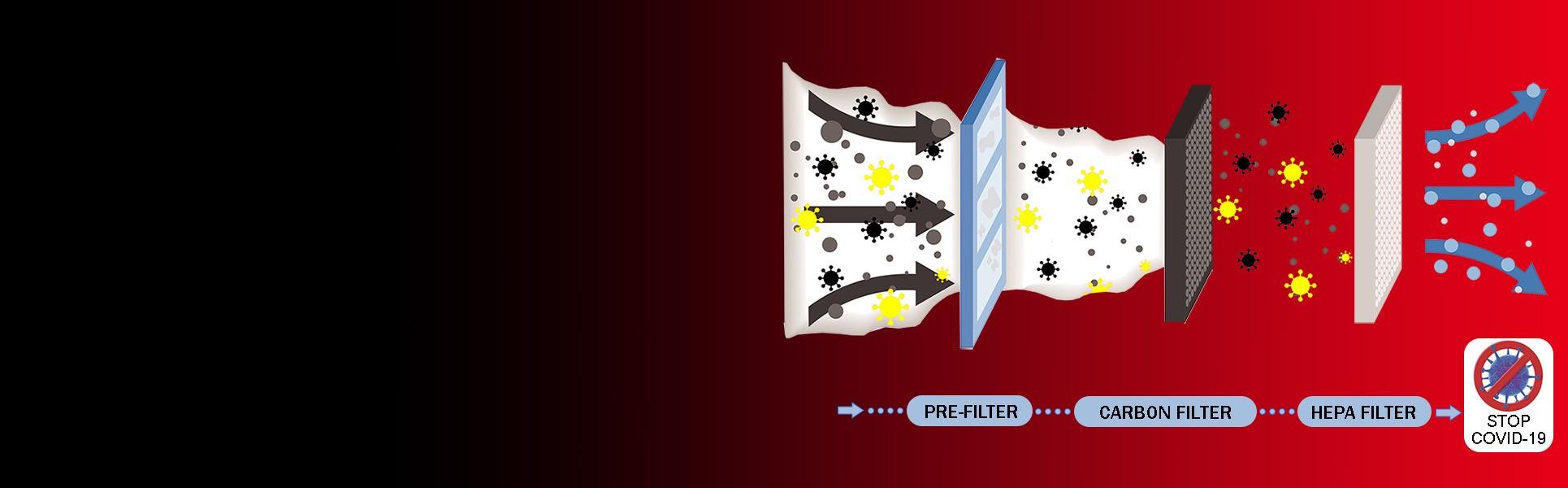 hepa filter media saniflow